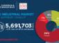 Rast objemu prenájmov priemyselných priestorov v CEE