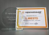 cargo-partner získal ocenenie Najzamestnávateľ roka 2019
